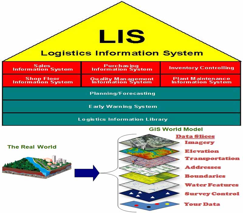 مشاوره در زمینه GIS LIS